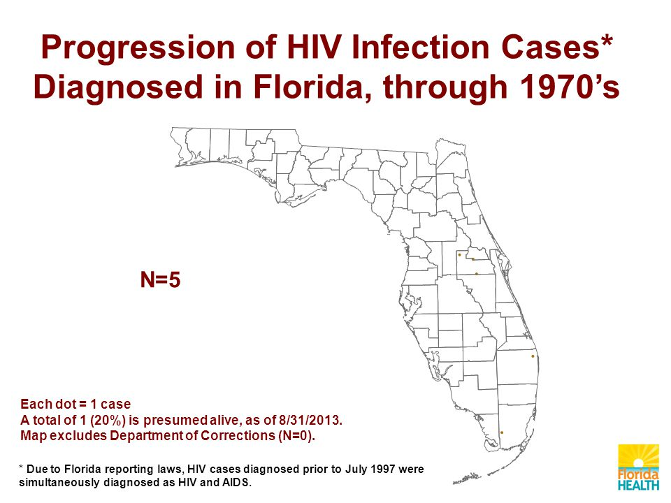 Progression of HIV Infection Cases* Diagnosed in Florida, through 1970's Each dot = 1 case A total of 1 (20%) is presumed alive, as of 8/31/2013.