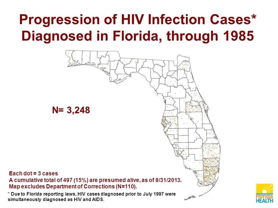 Progression of HIV Infection Cases* Diagnosed in Florida, through 1985 N= 3,248 Each dot = 3 cases A cumulative total of 497 (15%) are presumed alive, as of 8/31/2013.
