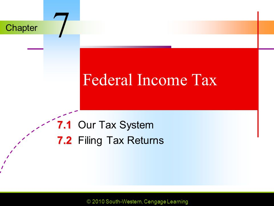 Chapter © 2010 South-Western, Cengage Learning Federal Income Tax Our Tax System Filing Tax Returns 7