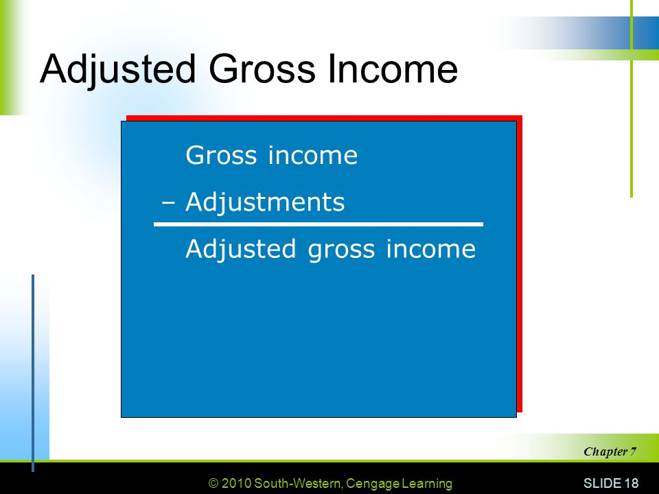 © 2010 South-Western, Cengage Learning SLIDE 18 Chapter 7 Adjusted Gross Income Gross income –Adjustments Adjusted gross income