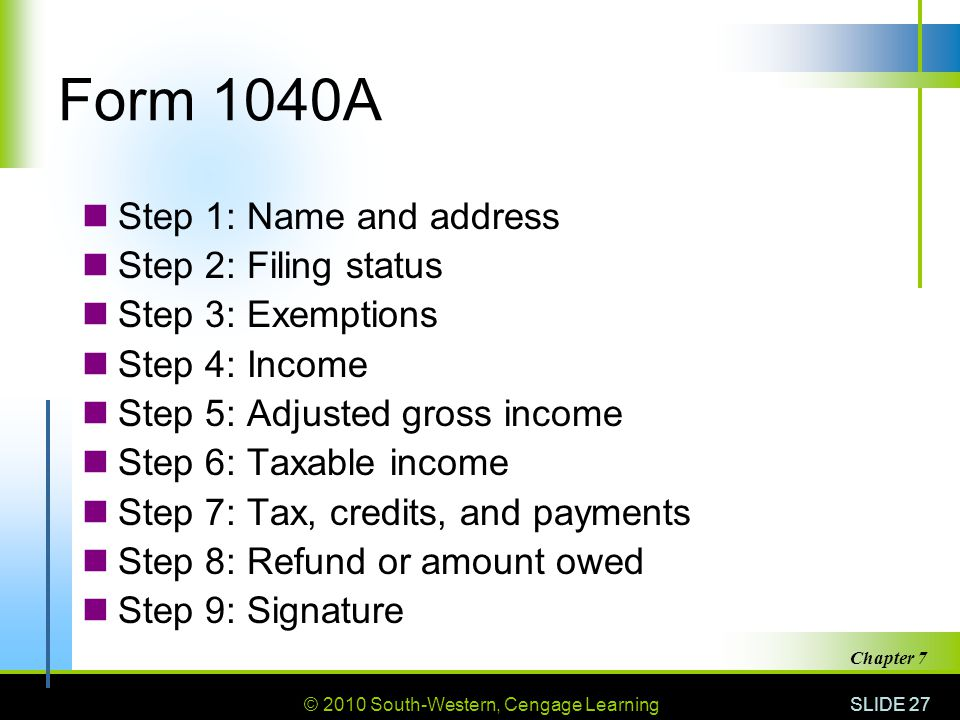 © 2010 South-Western, Cengage Learning SLIDE 27 Chapter 7 Form 1040A Step 1: Name and address Step 2: Filing status Step 3: Exemptions Step 4: Income Step 5: Adjusted gross income Step 6: Taxable income Step 7: Tax, credits, and payments Step 8: Refund or amount owed Step 9: Signature