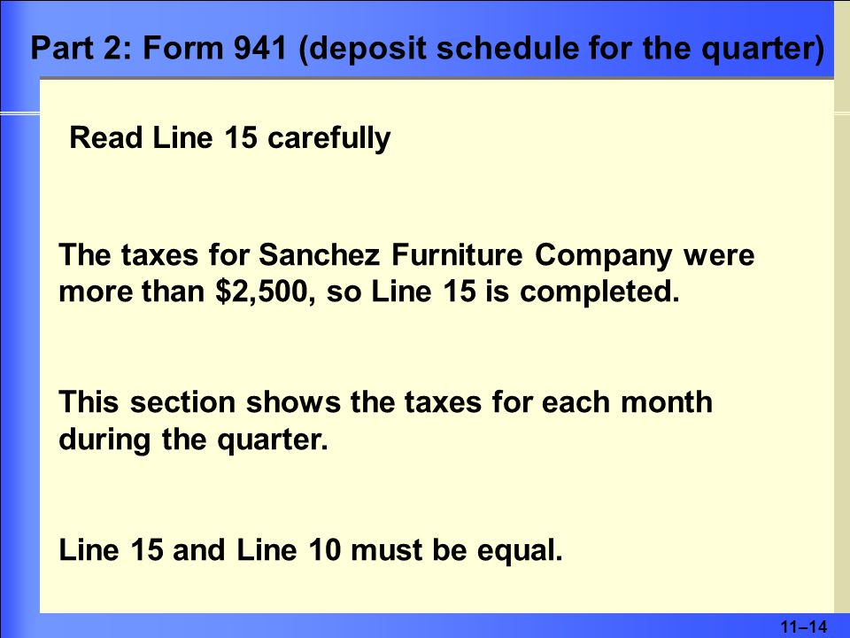 11–14 Read Line 15 carefully The taxes for Sanchez Furniture Company were more than $2,500, so Line 15 is completed.
