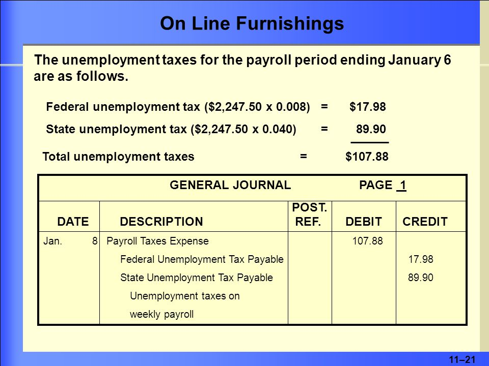 11–21 The unemployment taxes for the payroll period ending January 6 are as follows.