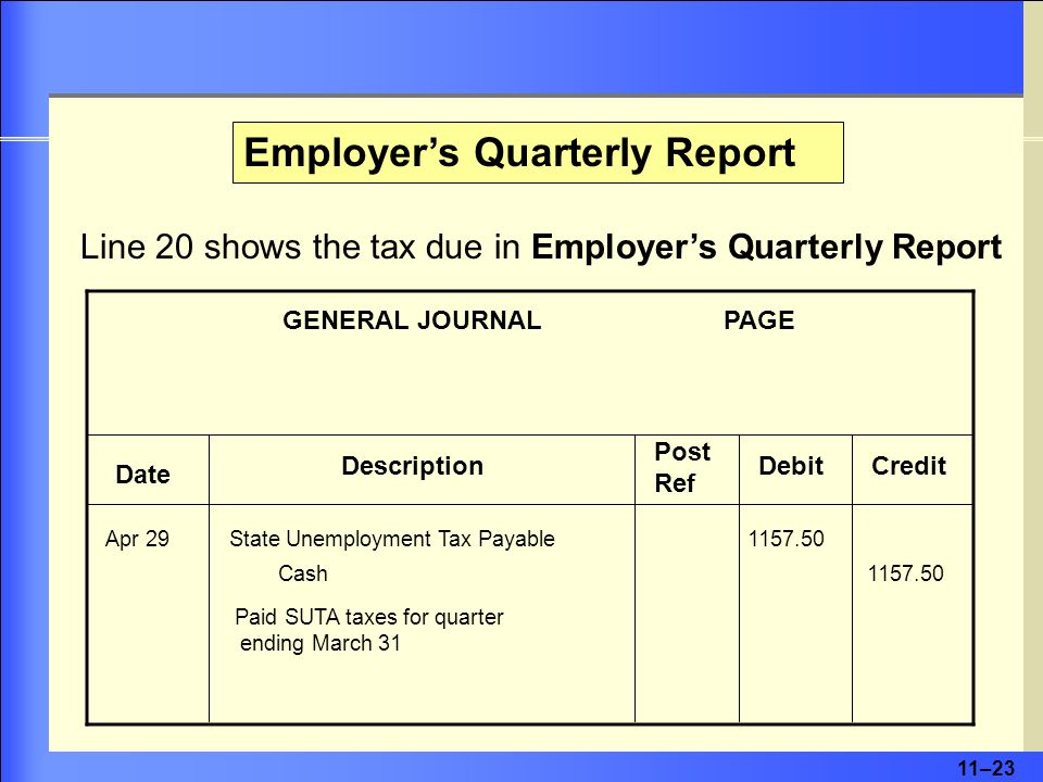 11–23 GENERAL JOURNAL PAGE Date Description Post Ref DebitCredit Apr 29 State Unemployment Tax Payable Cash Paid SUTA taxes for quarter ending March 31 Employer's Quarterly Report Line 20 shows the tax due in Employer's Quarterly Report