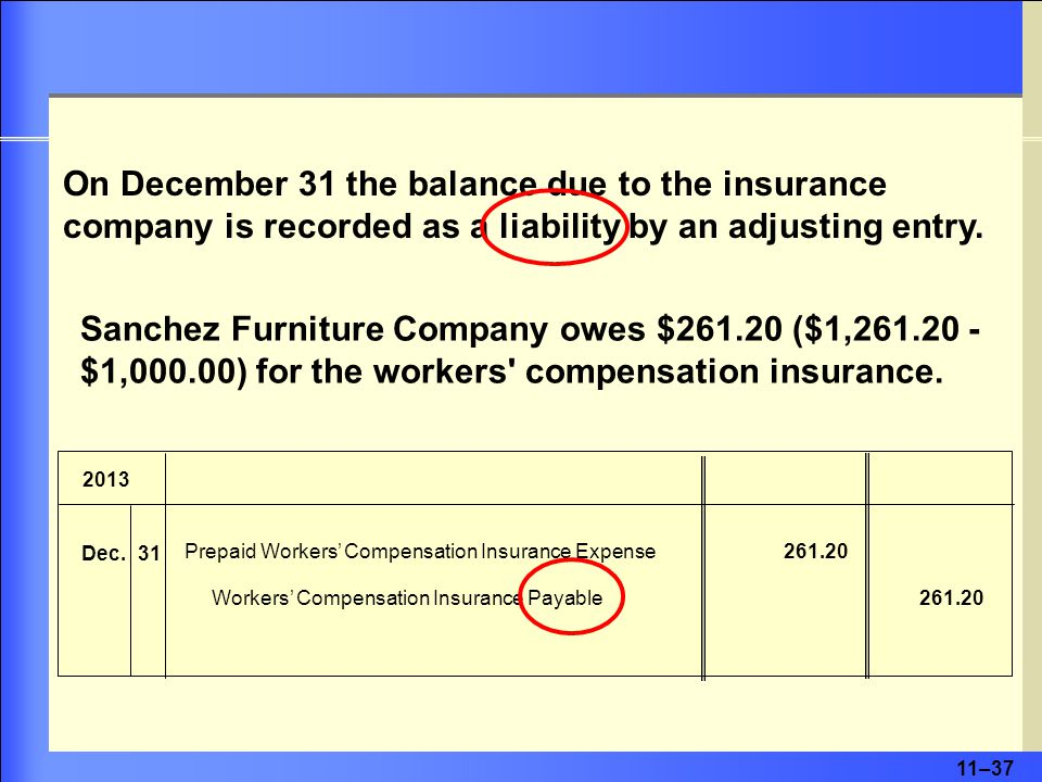 11–37 On December 31 the balance due to the insurance company is recorded as a liability by an adjusting entry.