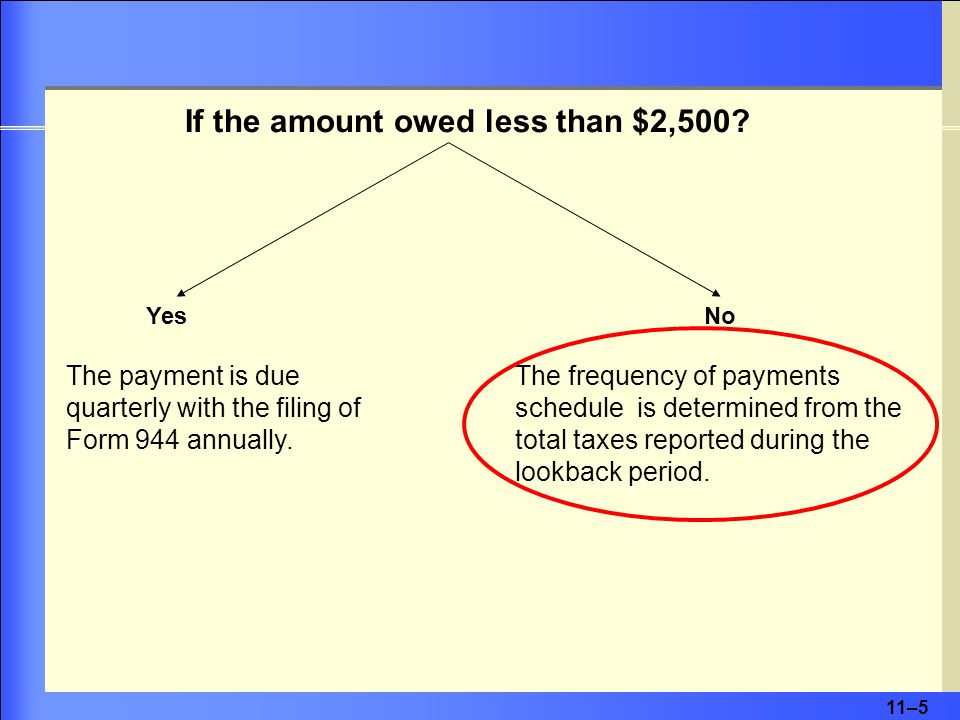 11–5 If the amount owed less than $2,500.