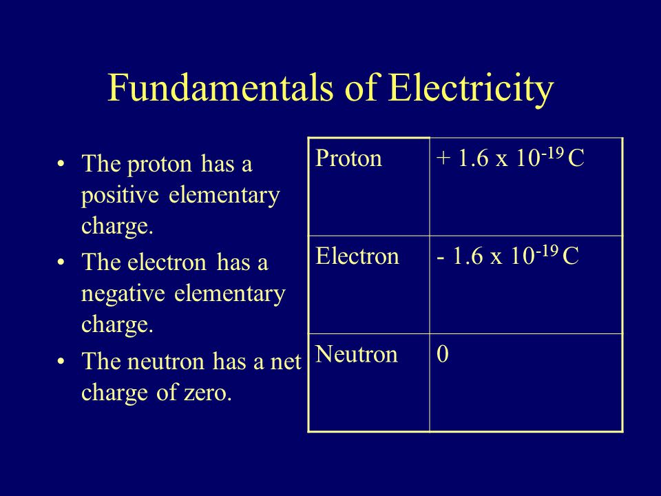 How is Charge Measured Charge The unit of charge in the SI system of measurement is the coulomb (C) The charges of protons and neutrons are denoted as (e) elementary charges 1 elementary charge is 1.6 x 10 -19 C.