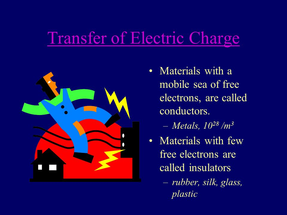 Q = ne How many excess electrons are on an object with a charge of - 8.0 x 10 -19 C