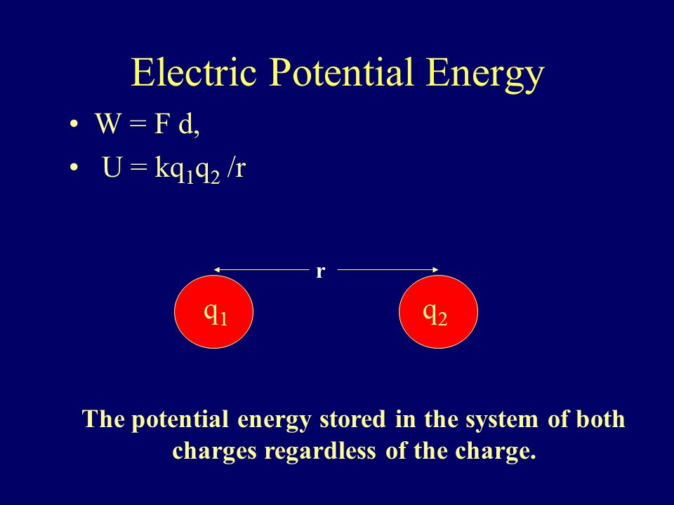 Electric Potential Energy W = F d, U = kq 1 q 2 /r r The potential energy stored in the system of both charges regardless of the charge.