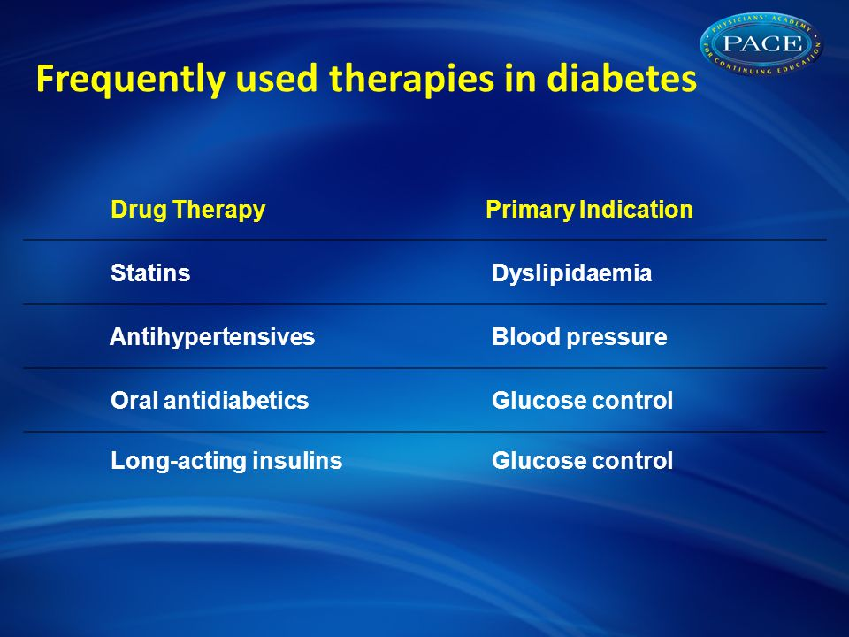 Drug Therapy Primary Indication Statins Dyslipidaemia Antihypertensives Blood pressure Oral antidiabetics Glucose control Long-acting insulins Glucose control Frequently used therapies in diabetes