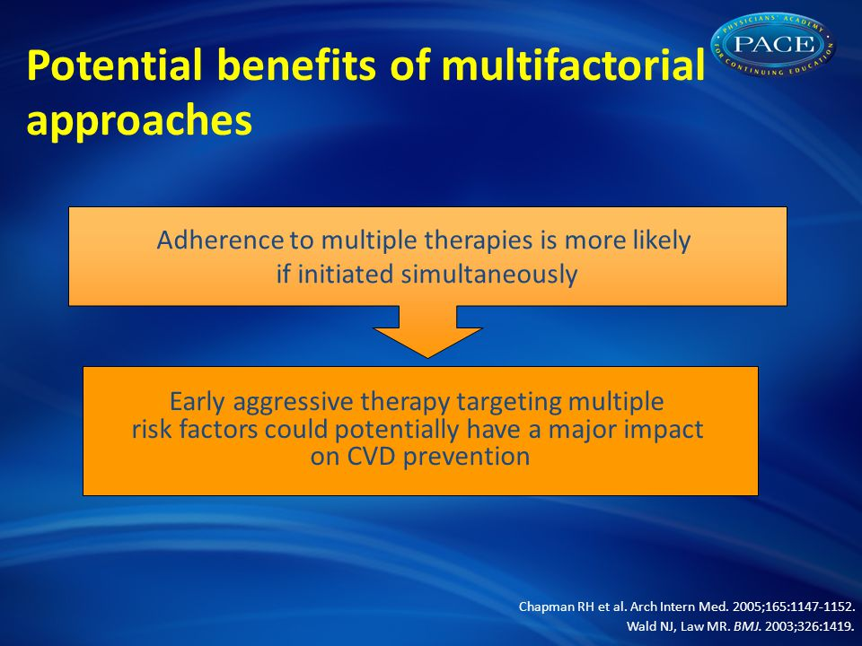 Potential benefits of multifactorial approaches Adherence to multiple therapies is more likely if initiated simultaneously Early aggressive therapy targeting multiple risk factors could potentially have a major impact on CVD prevention Chapman RH et al.