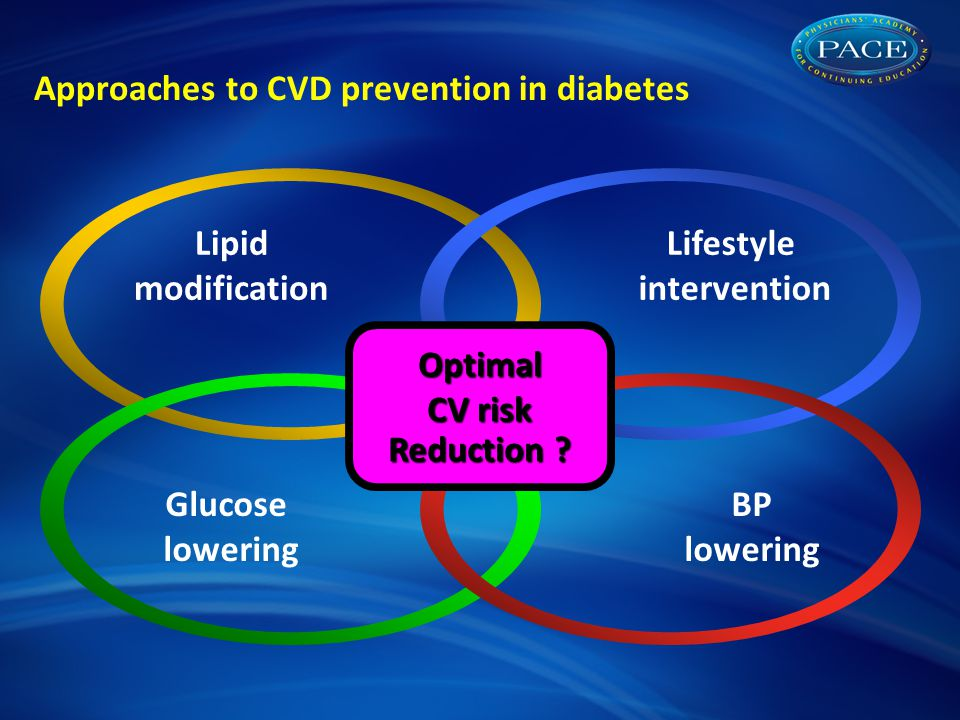 Approaches to CVD prevention in diabetes Lipid modification Lifestyle intervention BP lowering Glucose lowering Optimal CV risk Reduction