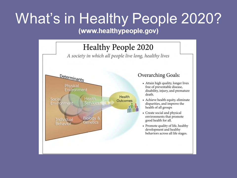 What's in Healthy People 2020 (