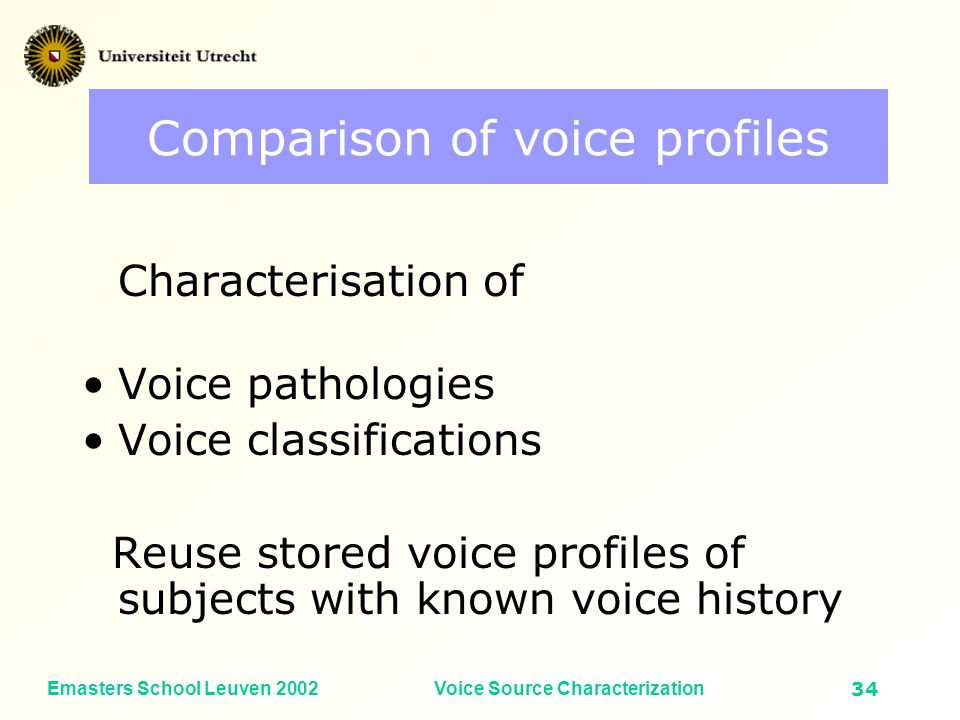 Emasters School Leuven 2002Voice Source Characterization33 Fundamental frequency (Hz) Vocal registers in the phonetogram Falsetto upper boundary Modal lower boundary Chest voice boundary Vocal Intensity (dB SPL)