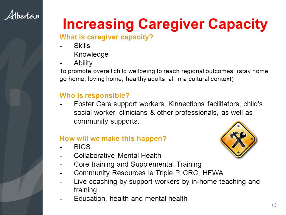 Increasing Caregiver Capacity 10 What is caregiver capacity.