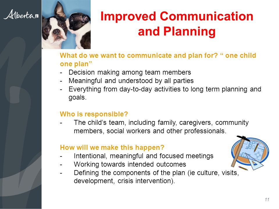 Improved Communication and Planning 11 What do we want to communicate and plan for.