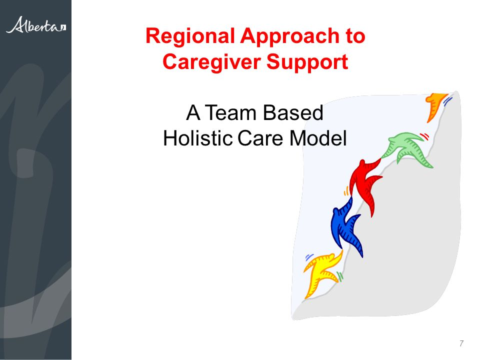 7 Regional Approach to Caregiver Support A Team Based Holistic Care Model