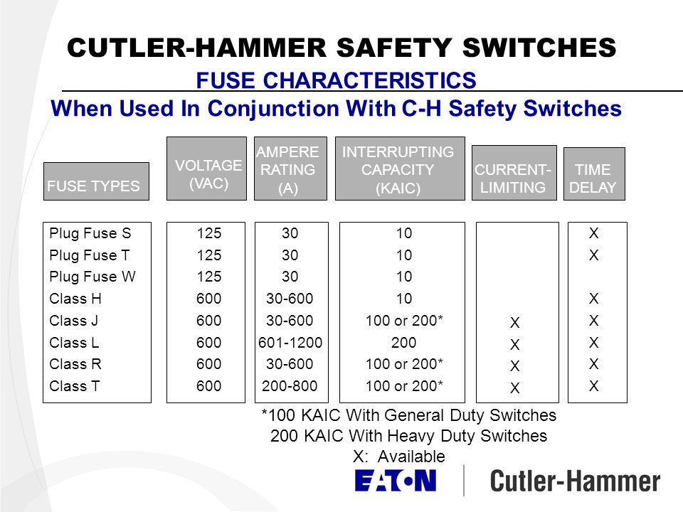 Switching Device Product Line General Duty And Heavy Duty Safety