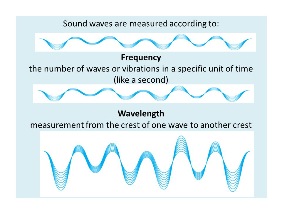 Sound waves are measured according to: Frequency the number of waves or vibrations in a specific unit of time (like a second) Wavelength measurement from the crest of one wave to another crest