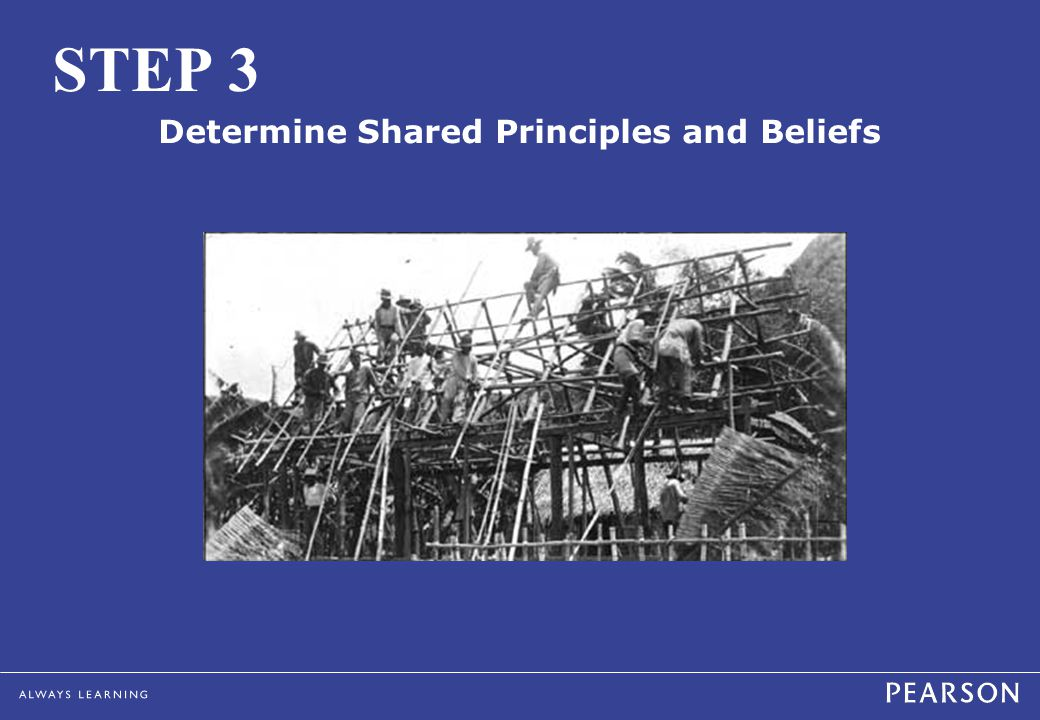 STEP 3 Determine Shared Principles and Beliefs