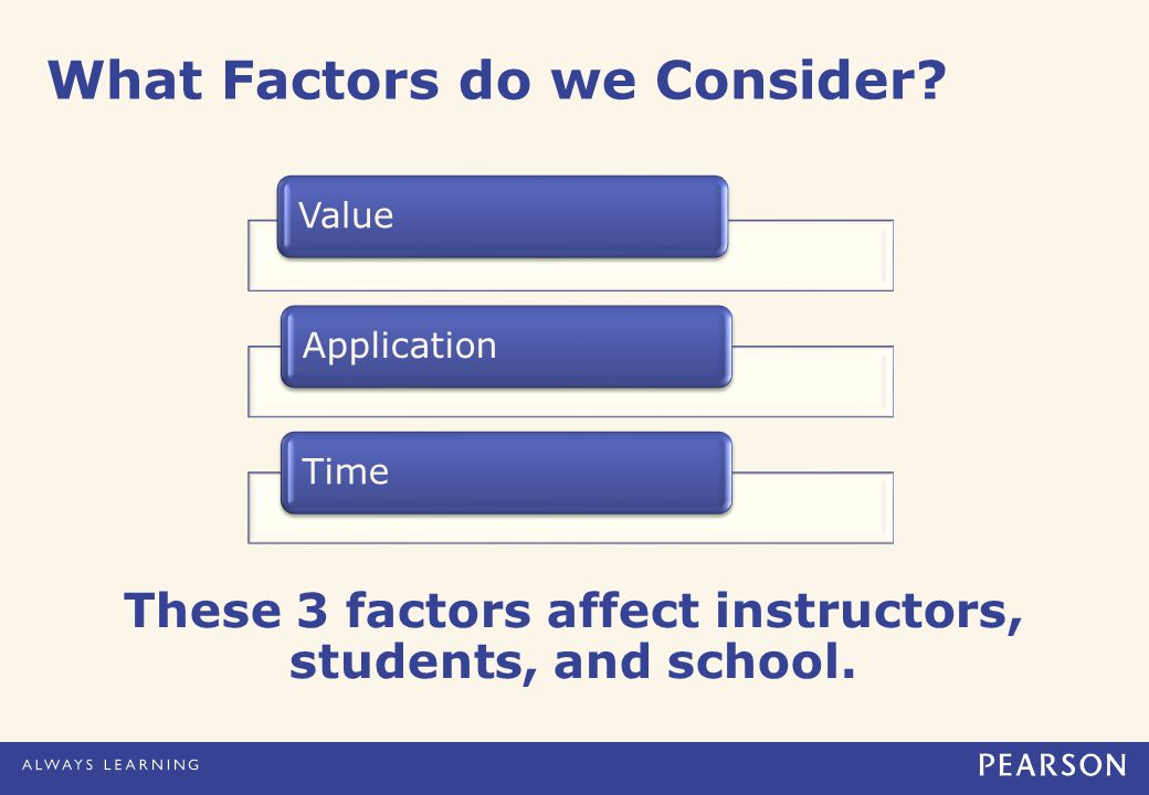 What Factors do we Consider. These 3 factors affect instructors, students, and school.