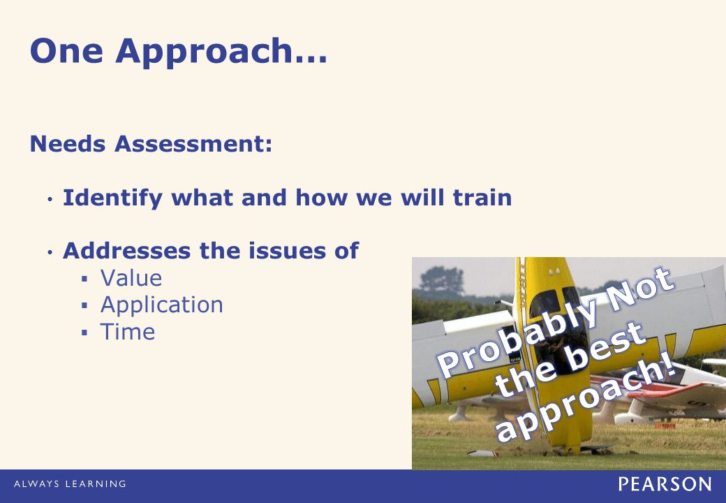 One Approach… Needs Assessment: Identify what and how we will train Addresses the issues of  Value  Application  Time