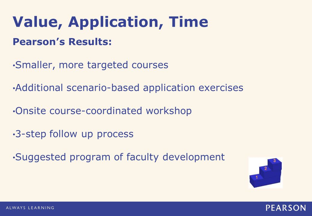 Value, Application, Time Pearson's Results: Smaller, more targeted courses Additional scenario-based application exercises Onsite course-coordinated workshop 3-step follow up process Suggested program of faculty development