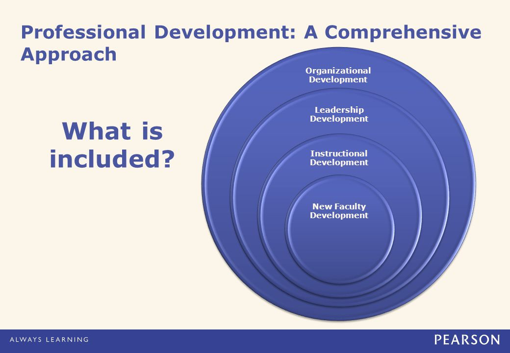 Professional Development: A Comprehensive Approach Organizational Development Leadership Development Instructional Development New Faculty Development What is included