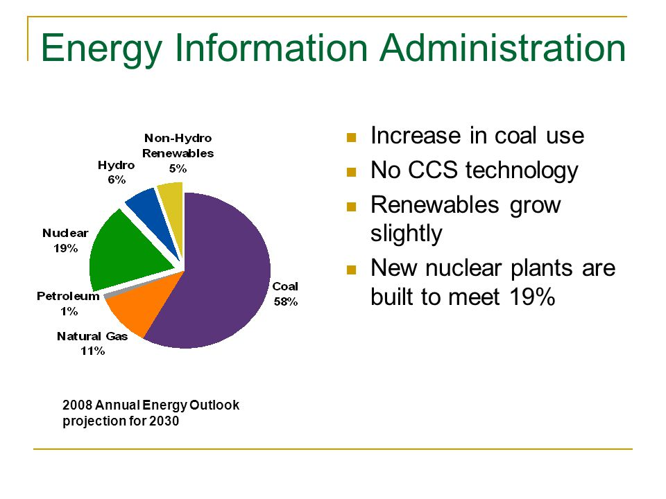 Energy Information Administration Increase in coal use No CCS technology Renewables grow slightly New nuclear plants are built to meet 19% 2008 Annual Energy Outlook projection for 2030