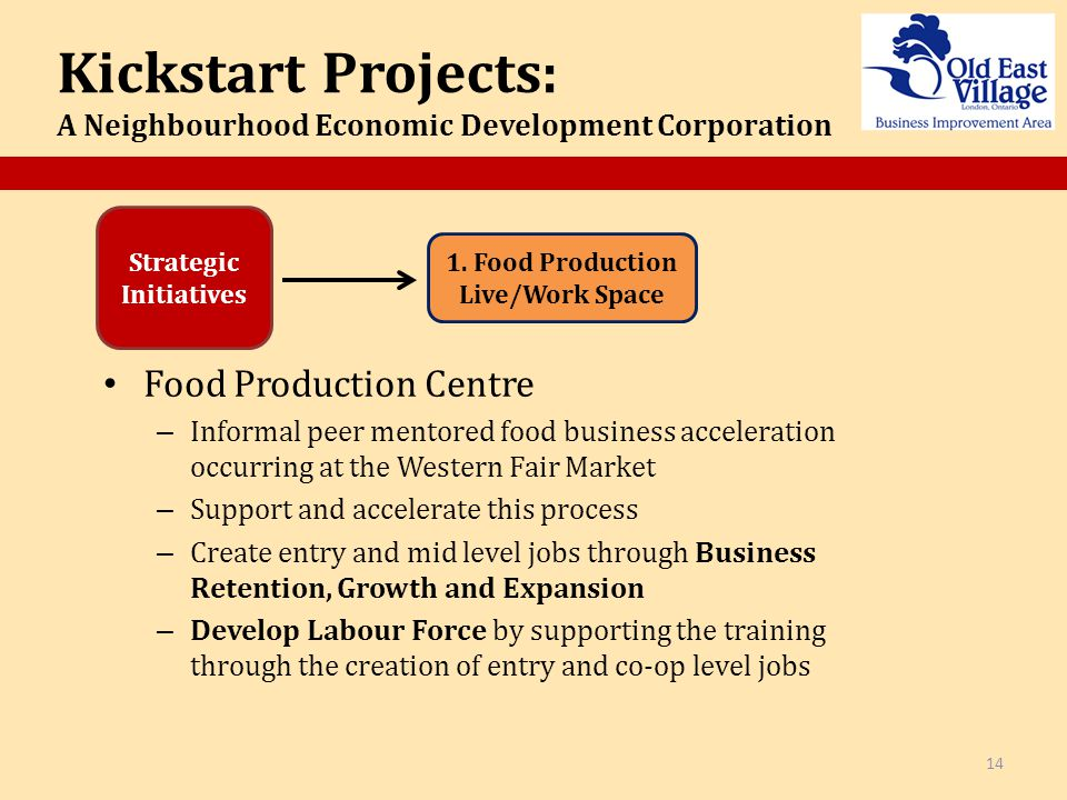 Kickstart Projects: A Neighbourhood Economic Development Corporation 14 Food Production Centre – Informal peer mentored food business acceleration occurring at the Western Fair Market – Support and accelerate this process – Create entry and mid level jobs through Business Retention, Growth and Expansion – Develop Labour Force by supporting the training through the creation of entry and co-op level jobs Strategic Initiatives 1.