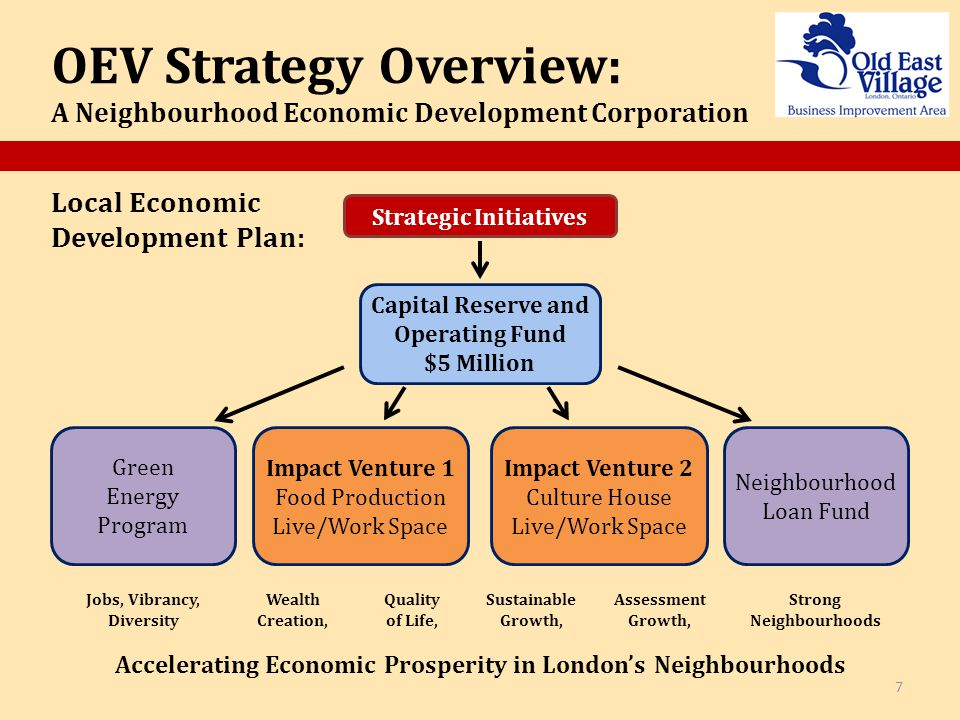OEV Strategy Overview: A Neighbourhood Economic Development Corporation 7 Impact Venture 1 Food Production Live/Work Space Green Energy Program Impact Venture 2 Culture House Live/Work Space Neighbourhood Loan Fund Capital Reserve and Operating Fund $5 Million Strategic Initiatives Local Economic Development Plan: Jobs, Vibrancy, Diversity Sustainable Growth, Quality of Life, Wealth Creation, Assessment Growth, Strong Neighbourhoods Accelerating Economic Prosperity in London's Neighbourhoods
