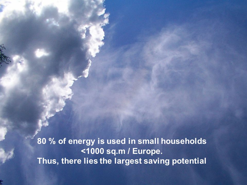 80 % of energy is used in small households <1000 sq.m / Europe.