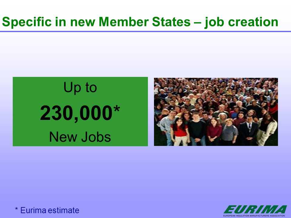 Specific in new Member States – job creation Up to 230,000* New Jobs * Eurima estimate