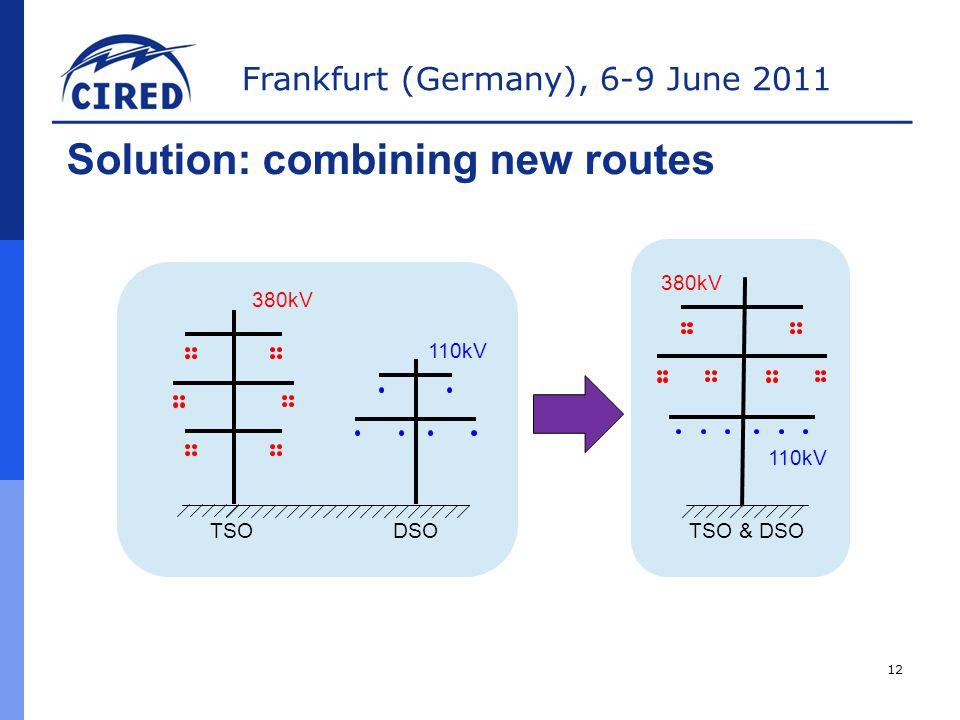 Frankfurt (Germany), 6-9 June 2011 Solution: combining new routes TSO DSO TSO & DSO 380kV 110kV 380kV 12