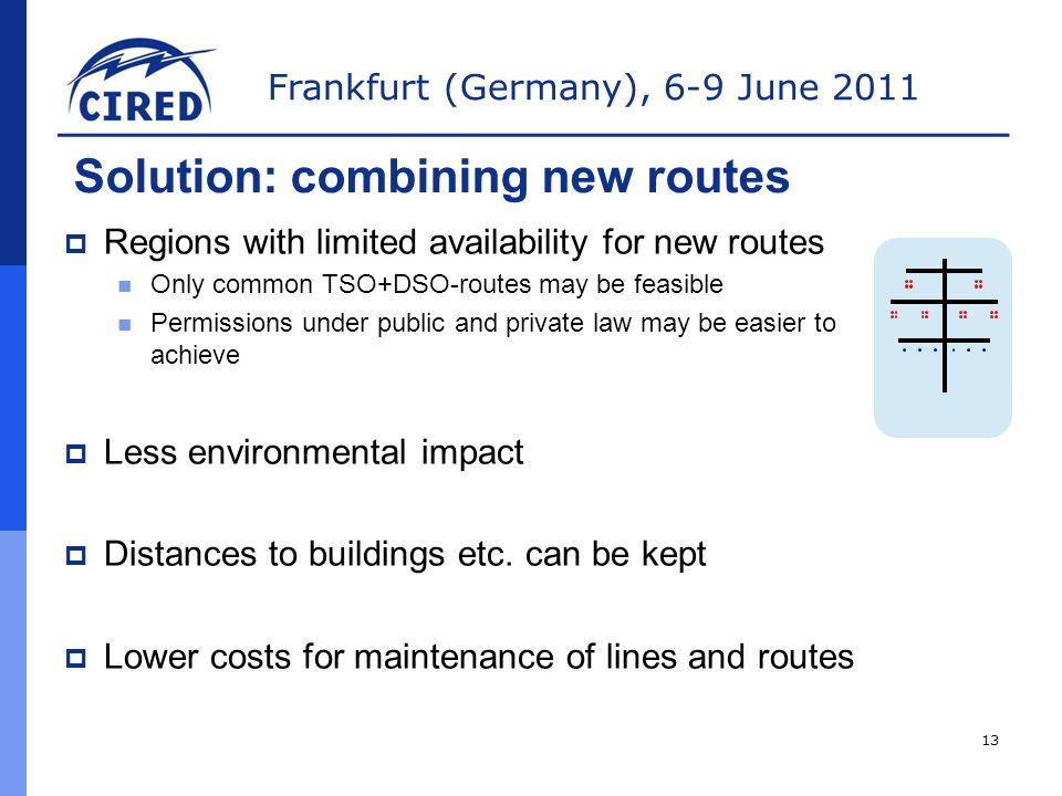 Frankfurt (Germany), 6-9 June 2011  Regions with limited availability for new routes Only common TSO+DSO-routes may be feasible Permissions under public and private law may be easier to achieve  Less environmental impact  Distances to buildings etc.