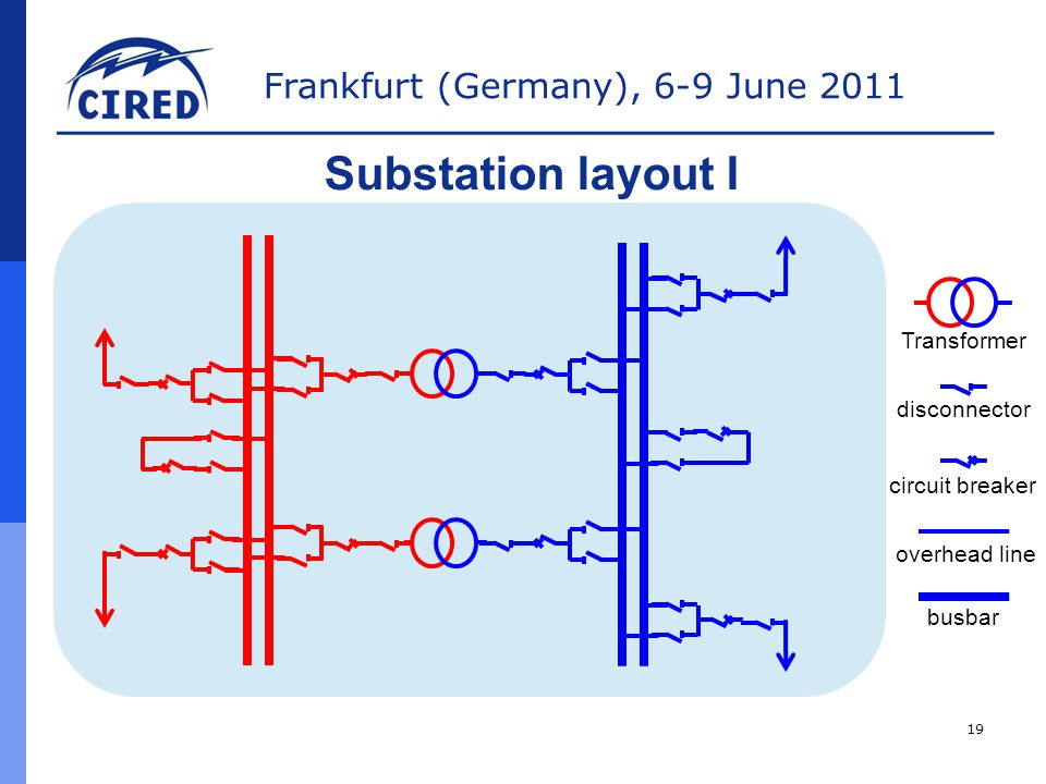 Frankfurt (Germany), 6-9 June 2011 Substation layout I Transformer overhead line circuit breaker disconnector busbar 19