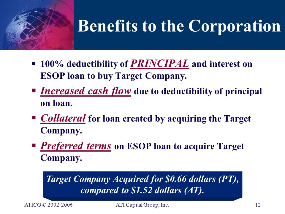 ATICG © ATI Capital Group, Inc.11 Powerful USE #3: Purchase of a Target Company Lender Corporation ESOP Target Company 1 $ Loan 2 Stock The Basic Transaction Collateral Target Company Purchased With Pre-Tax Dollars = INCREASED RETURN ON INV.