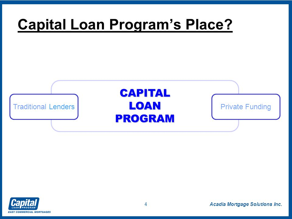 Acadia Mortgage Solutions Inc. 4 Capital Loan Program's Place.