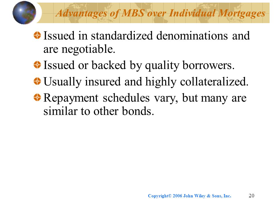 Copyright© 2006 John Wiley & Sons, Inc.20 Advantages of MBS over Individual Mortgages Issued in standardized denominations and are negotiable.
