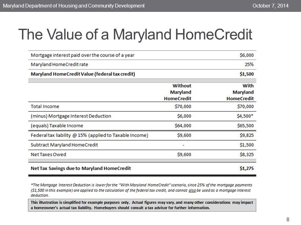 Mortgage Credit Certificates Mcc Financing Future Borrowers A