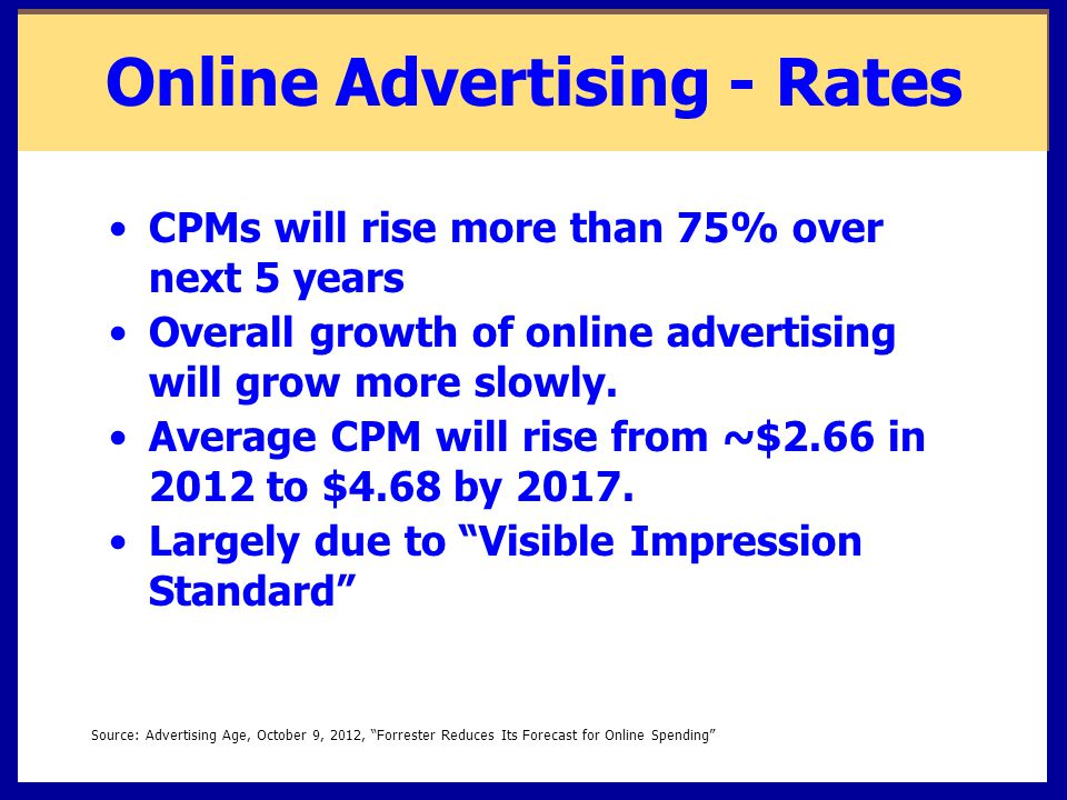 Online Advertising - Rates CPMs will rise more than 75% over next 5 years Overall growth of online advertising will grow more slowly.