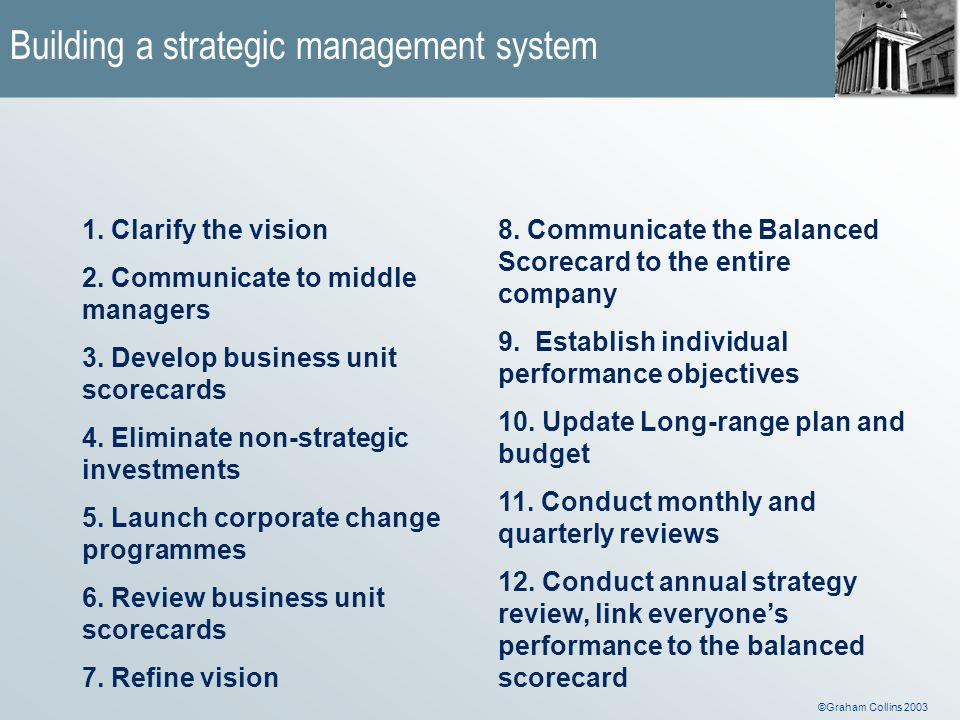 ©Graham Collins Clarify the vision 2. Communicate to middle managers 3.