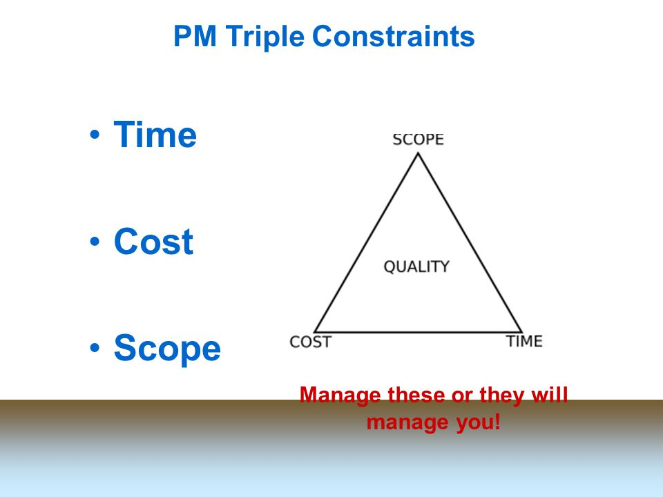PM Triple Constraints Time Cost Scope Manage these or they will manage you!