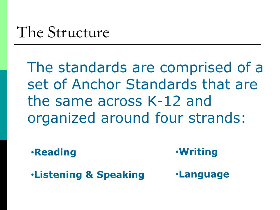 The standards are comprised of a set of Anchor Standards that are the same across K-12 and organized around four strands: Reading Listening & Speaking Writing Language The Structure