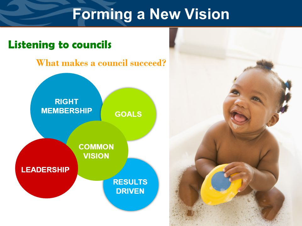 Forming a New Vision Listening to councils COMMON VISION RIGHT MEMBERSHIP LEADERSHIP GOALS RESULTS DRIVEN What makes a council succeed