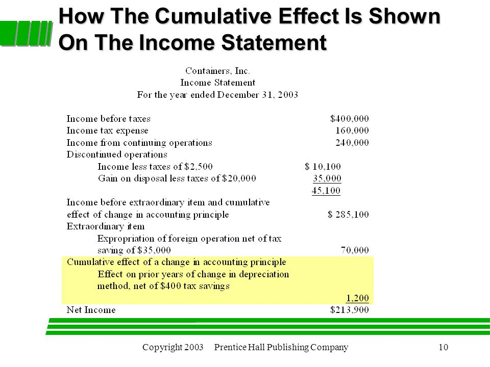 Copyright 2003 Prentice Hall Publishing Company10 How The Cumulative Effect Is Shown On The Income Statement