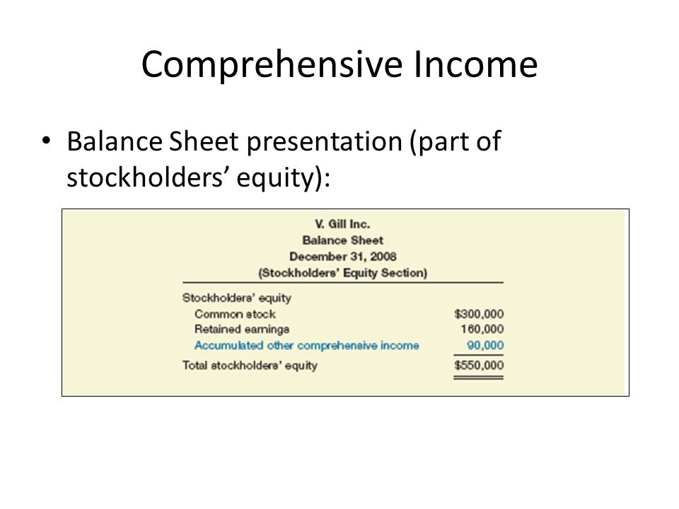 Comprehensive Income Balance Sheet presentation (part of stockholders' equity):