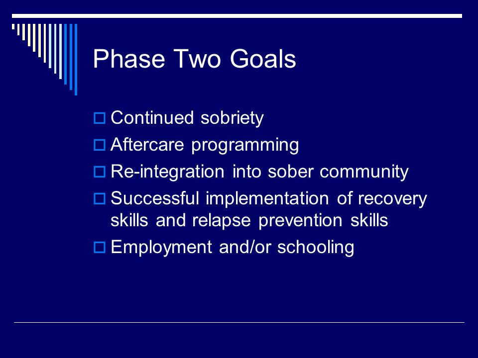 Phase Two Goals  Continued sobriety  Aftercare programming  Re-integration into sober community  Successful implementation of recovery skills and relapse prevention skills  Employment and/or schooling