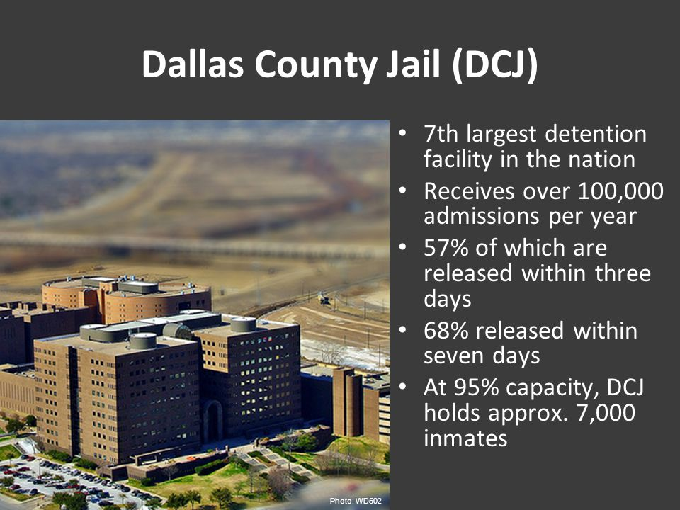 Dallas County Jail (DCJ) 7th largest detention facility in the nation Receives over 100,000 admissions per year 57% of which are released within three days 68% released within seven days At 95% capacity, DCJ holds approx.