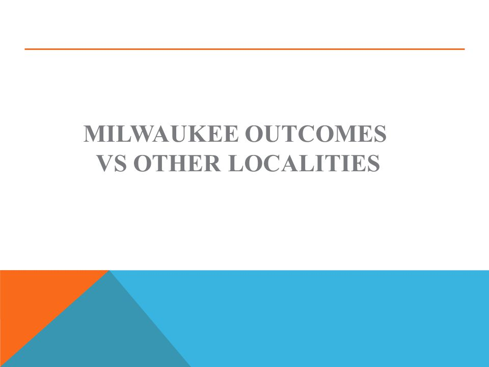 MILWAUKEE OUTCOMES VS OTHER LOCALITIES